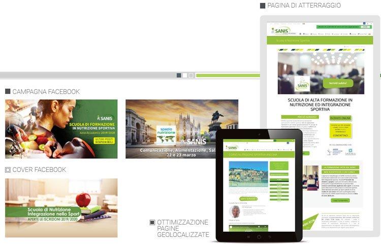 progetto social media sanis scuola di nutrizione sportiva nello sport web agency cabiria parma