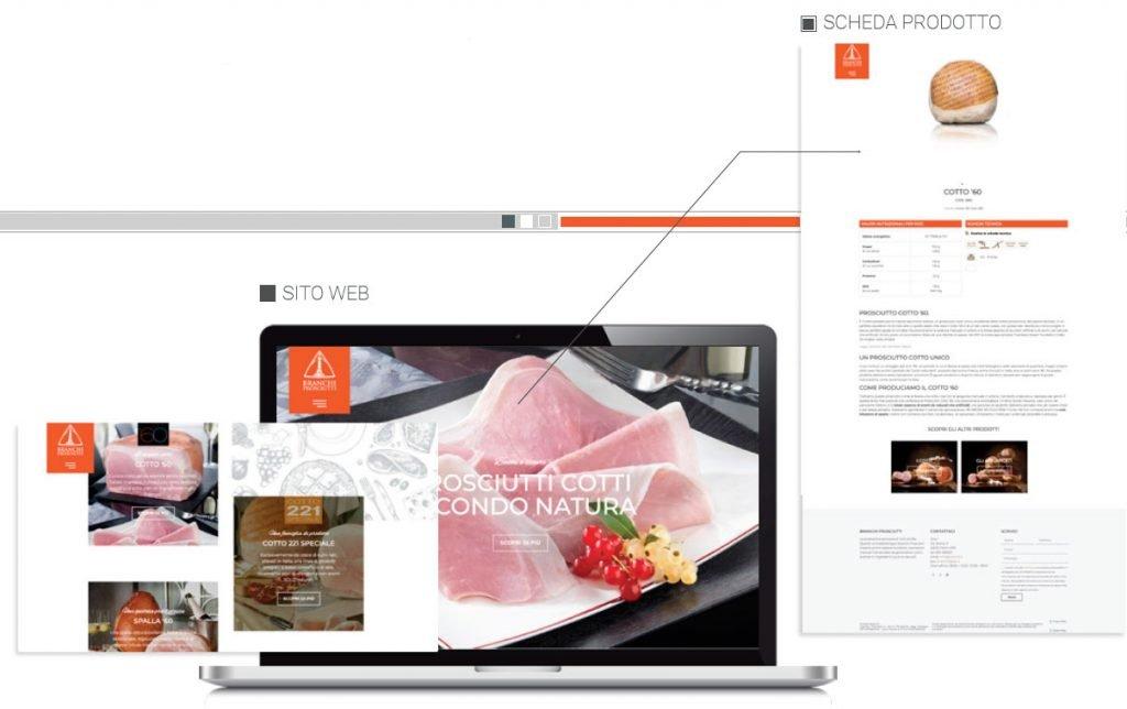 sito web branchi prosciutti web agency cabiria parma