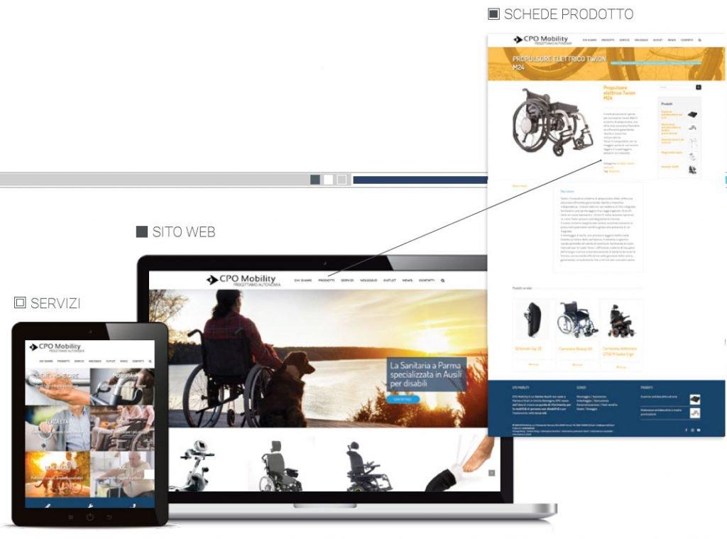 sito web cpo mobility web agency cabiria parma