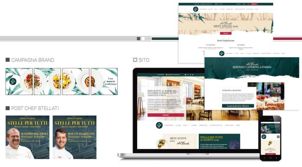 sito web e local marketing ristorante al bambu web agency parma cabiria